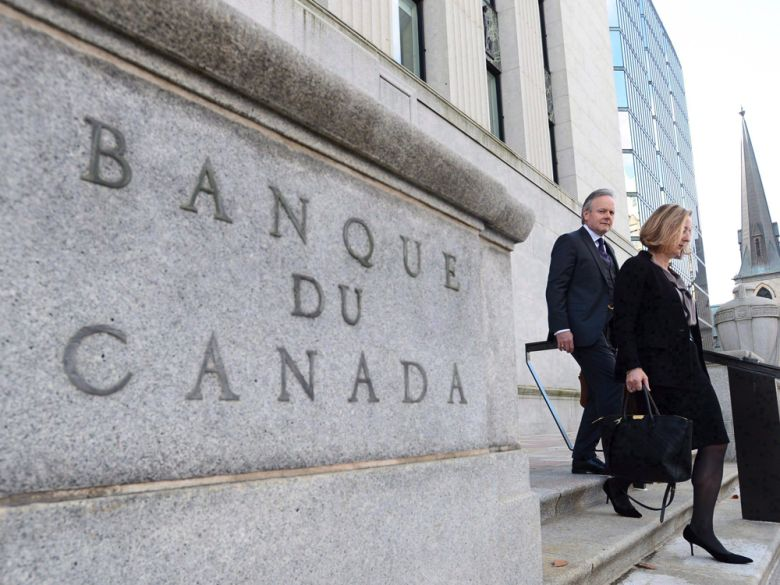 Poll Say Bank of Canada Done Raising Rates Till Late 2020, Chance of Cuts